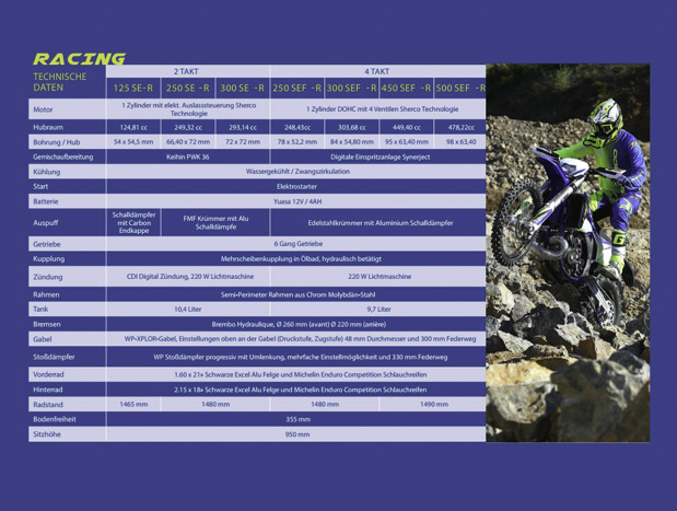 sherco 2020 bb s. christof 39