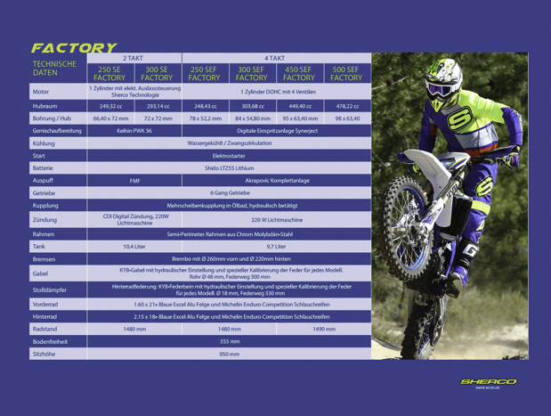 sherco 2020 bb s. christof 40